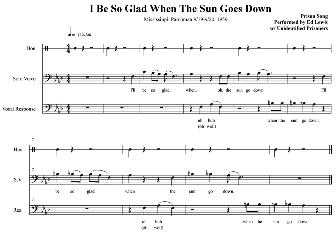 I Be So Glad When The Sun Goes Down Transcription